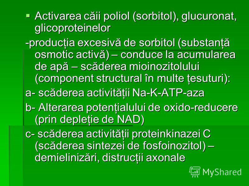 Activarea căii poliol (sorbitol), glucuronat, glicoproteinelor Activarea căii poliol (sorbitol), glucuronat, glicoproteinelor -producţia excesivă de sorbitol (substanţă osmotic activă) – conduce la acumularea de apă – scăderea mioinozitolului (compon