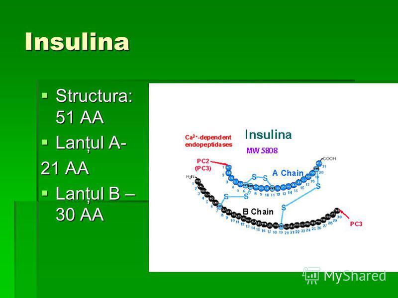 scăderea în greutate a amilinei)