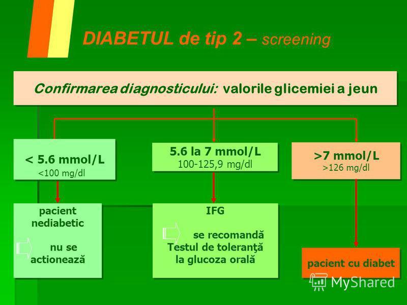 Confirmarea diagnosticului: valorile glicemiei a jeun DIABETUL de tip 2 – screening pacient nediabetic nu se actionează pacient nediabetic nu se actionează 5.6 la 7 mmol/L 100-125,9 mg/dl 5.6 la 7 mmol/L 100-125,9 mg/dl IFG se recomandă Testul de tol