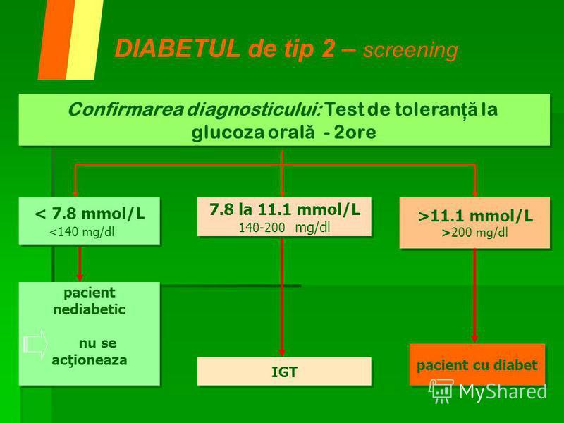 Confirmarea diagnosticului: Test de toleran ţă la glucoza oral ă - 2ore Confirmarea diagnosticului: Test de toleran ţă la glucoza oral ă - 2ore DIABETUL de tip 2 – screening pacient nediabetic nu se acţioneaza pacient nediabetic nu se acţioneaza 7.8