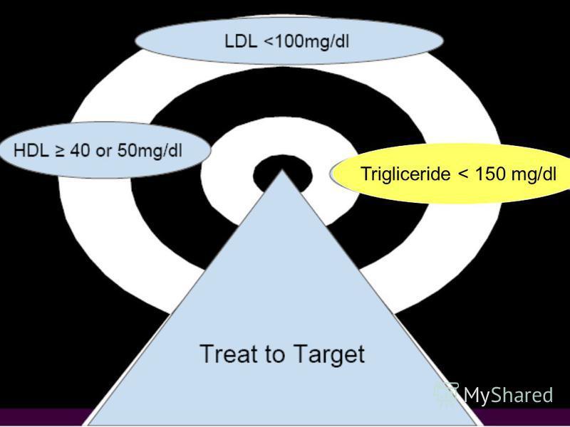 Trigliceride < 150 mg/dl