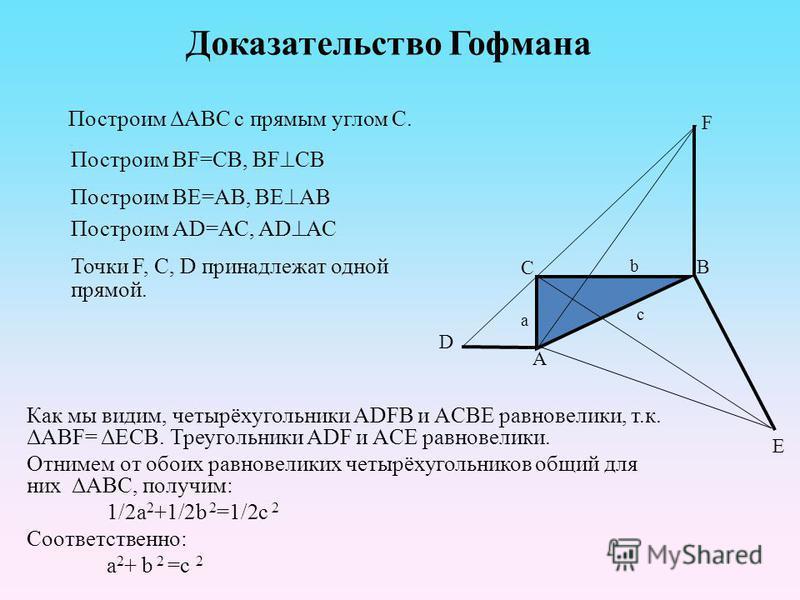 Построим ΔABC с прямым углом С. Доказательство Гофмана A B C a b c F D E Построим BF=CB, BF CB Построим BE=AB, BE AB Построим AD=AC, AD AC Точки F, C, D принадлежат одной прямой. Как мы видим, четырёхугольники ADFB и ACBE равновелики, т.к. ΔABF= ΔЕCB