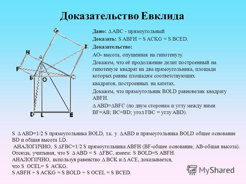 Доказательство Евклида Дано: Δ ABC - прямоугольный Доказать: S ABFH + S ACKG = S BCED. Доказательство: AO- высота, опущенная на гипотенузу. Докажем, что её продолжение делит построенный на гипотенузе квадрат на два прямоугольника, площади которых рав