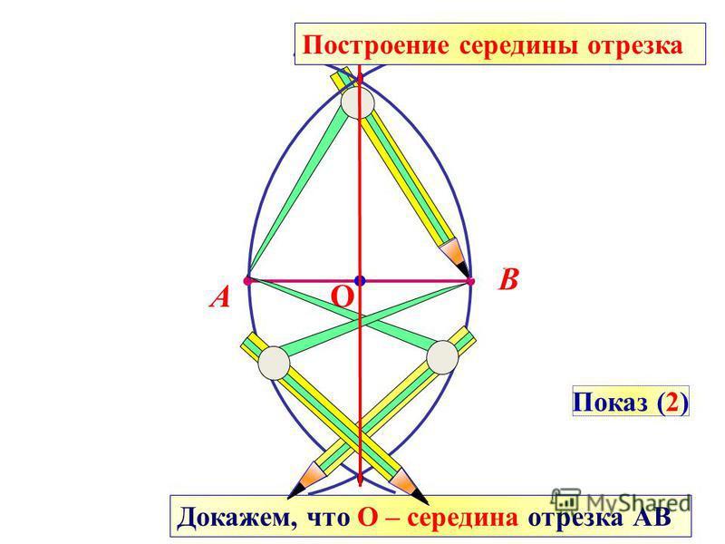 Докажем, что О – середина отрезка АВ Q P В А О Показ (2) Построение середины отрезка