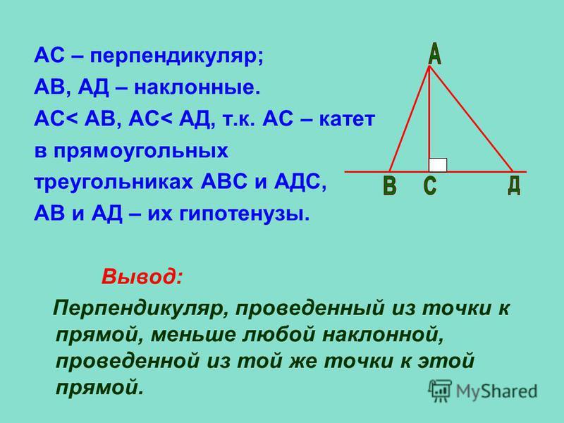 АС – перпендикуляр; АВ, АД – наклонные. АС< АВ, АС< АД, т.к. АС – катет в прямоугольных треугольниках АВС и АДС, АВ и АД – их гипотенузы. Вывод: Перпендикуляр, проведенный из точки к прямой, меньше любой наклонной, проведенной из той же точки к этой