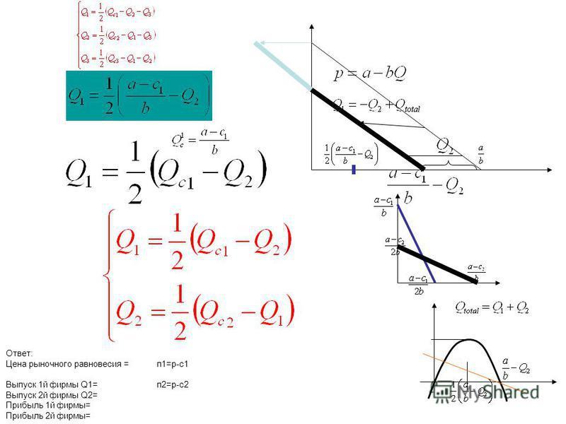 Ответ: Цена рыночного равновесия = Выпуск 1 й фирмы Q1= Выпуск 2 й фирмы Q2= Прибыль 1 й фирмы= Прибыль 2 й фирмы= п 1=р-с 1 п 2=р-с 2