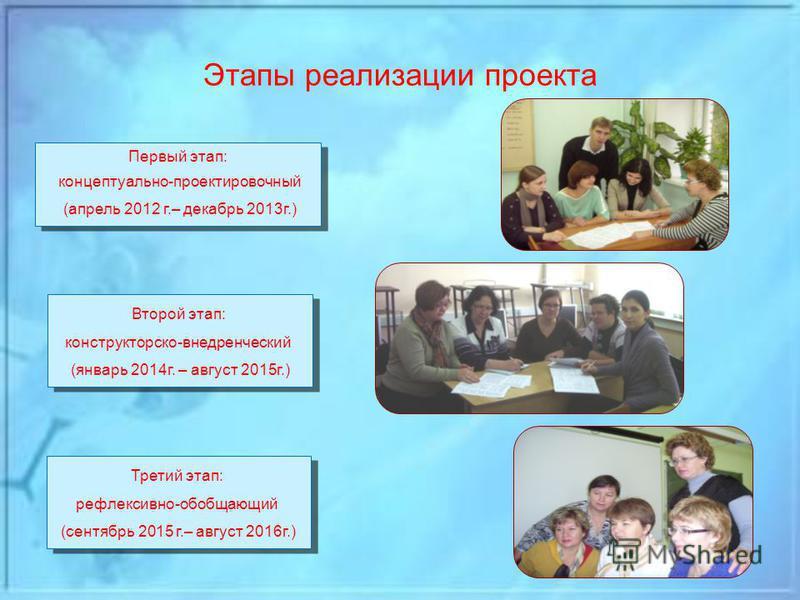 Этапы реализации проекта Первый этап: концептуально-проектировочный (апрель 2012 г.– декабрь 2013 г.) Первый этап: концептуально-проектировочный (апрель 2012 г.– декабрь 2013 г.) Второй этап: конструкторско-внедренческий (январь 2014 г. – август 2015