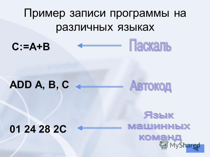 Пример записи программы на различных языках 01 24 28 2С С:=А+В ADD A, B, C