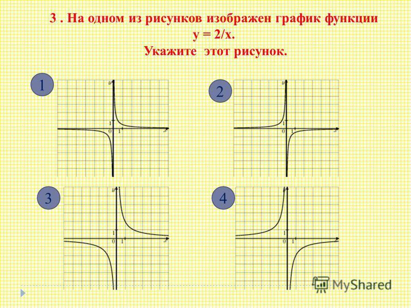 3. На одном из рисунков изображен график функции у = 2/х. Укажите этот рисунок. 1 34 2
