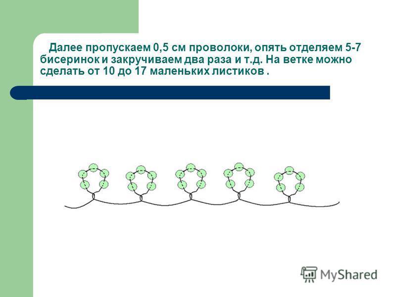Далее пропускаем 0,5 см проволоки, опять отделяем 5-7 бисеринок и закручиваем два раза и т.д. На ветке можно сделать от 10 до 17 маленьких листиков.