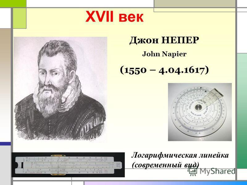 XVII век Джон НЕПЕР John Napier (1550 – 4.04.1617) Логарифмическая линейка (современный вид)