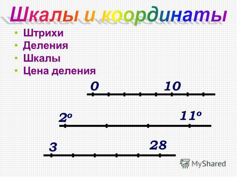 Штрихи Деления Шкалы Цена деления 2 о 2 о 11 о 010 3 28