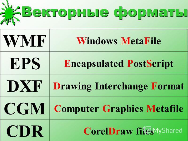 Векторные форматы Векторные файлы содержат набор команд для построения графических объектов.
