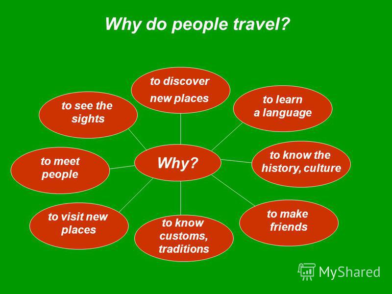 Why do people travel? Why? to discover new places to know customs, traditions to learn a language to know the history, culture to make friends to visit new places to meet people to see the sights