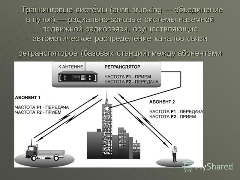 . Тра́нкинговые систе́мы (англ. trunking объединение в пучок) радиально-зоновые системы наземной подвижной радиосвязи, осуществляющие автоматическое распределение каналов связи ретрансляторов (базовых станций) между абонентами