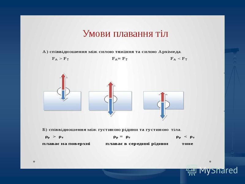 Якщо сила тяжіння тіла G більша виштовхувальної (Архімедової) сили Р, тобто G > P, то тіло тоне. Якщо сила тяжіння тіла G більша виштовхувальної (Архімедової) сили Р, тобто G > P, то тіло тоне. Якщо G = P, то тіло знаходиться в спокої на тій глибині,