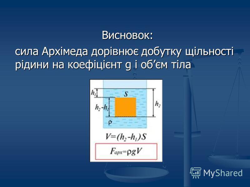 Дослід, що підтверджує закон Архімеда Візьмемо металеві циліндр і склянку, місткість якої дорівнює об'єму циліндра. Підвісимо їх разом до гачка динамометра і визначимо вагу циліндра і склянки. Тепер повністю зануримо циліндр у воду. Динамометр покаже