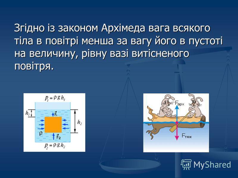 Закон Архімеда основний закон гідростатики та аеростатики, згідно з яким на будь-яке тіло, занурене в рідину або газ, діє виштовхувальна сила, яка дорівнює вазі витисненої даним тілом рідини (газу) і за напрямом протилежна їй і прикладена у центрі ма