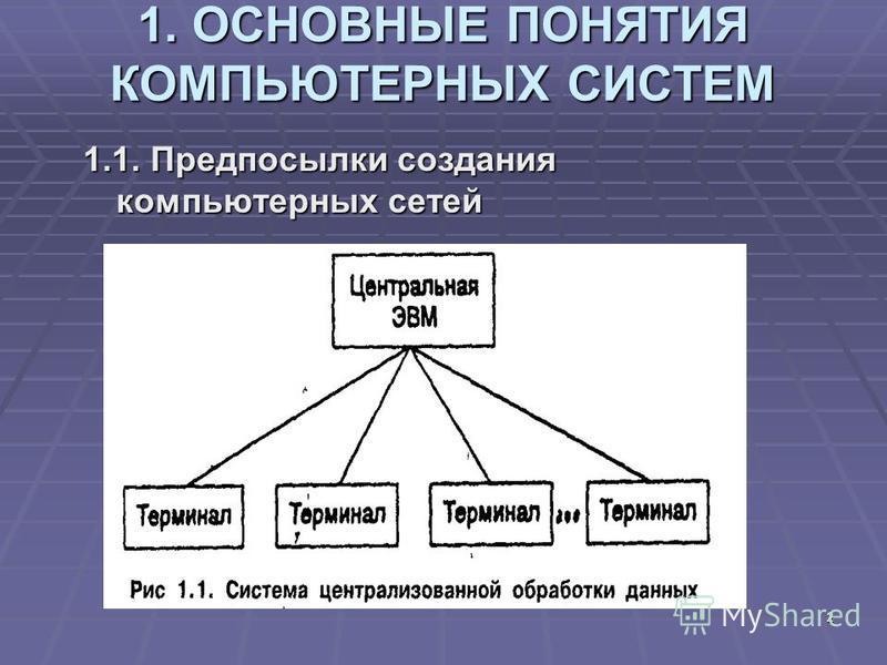2 1. ОСНОВНЫЕ ПОНЯТИЯ КОМПЬЮТЕРНЫХ СИСТЕМ 1.1. Предпосылки создания компьютерных сетей
