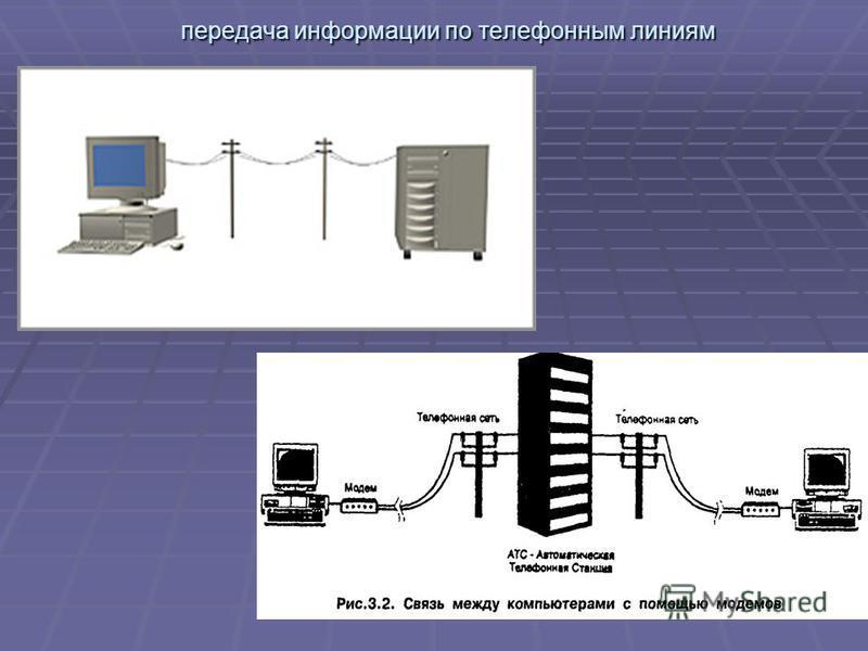 20 передача информации по телефонным линиям