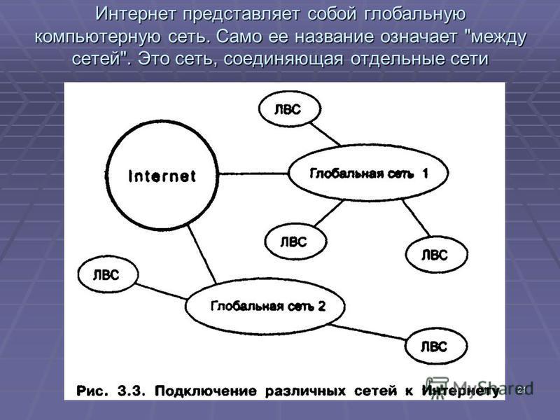 21 Интернет представляет собой глобальную компьютерную сеть. Само ее название означает между сетей. Это сеть, соединяющая отдельные сети