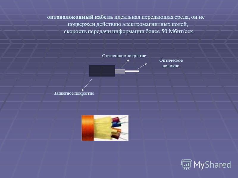 8 оптоволоконный кабель идеальная передающая среда, он не подвержен действию электромагнитных полей, скорость передачи информации более 50 Мбит/сек. Защитное покрытие Стеклянное покрытие Оптическое волокно