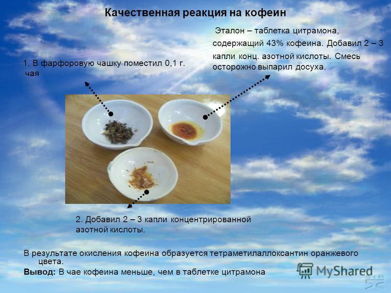 Качественная реакция на кофеин В результате окисления кофеина образуется тетраметилаллоксантин оранжевого цвета. Вывод: В чае кофеина меньше, чем в таблетке цитрамона 1. В фарфоровую чашку поместил 0,1 г. чая 2. Добавил 2 – 3 капли концентрированной