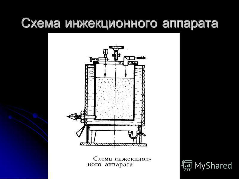 Схема инжекционного аппарата