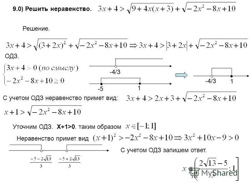 9.0) Решить неравенство. Решение. ОДЗ. -4/3 -5 1 -4/3 1 С учетом ОДЗ неравенство примет вид: Уточним ОДЗ. Х+1>0. таким образом Неравенство примет вид С учетом ОДЗ запишем ответ.