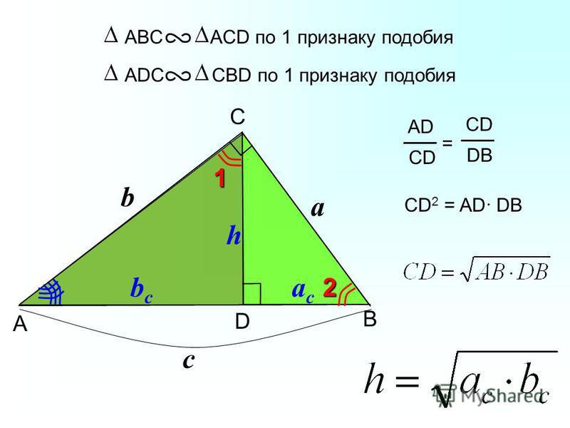 B ABC ACD по 1 признаку подобия C A D b a c bcbc acac h 1 2 ADC CBD по 1 признаку подобия AD CD = DB CD 2 = AD DB