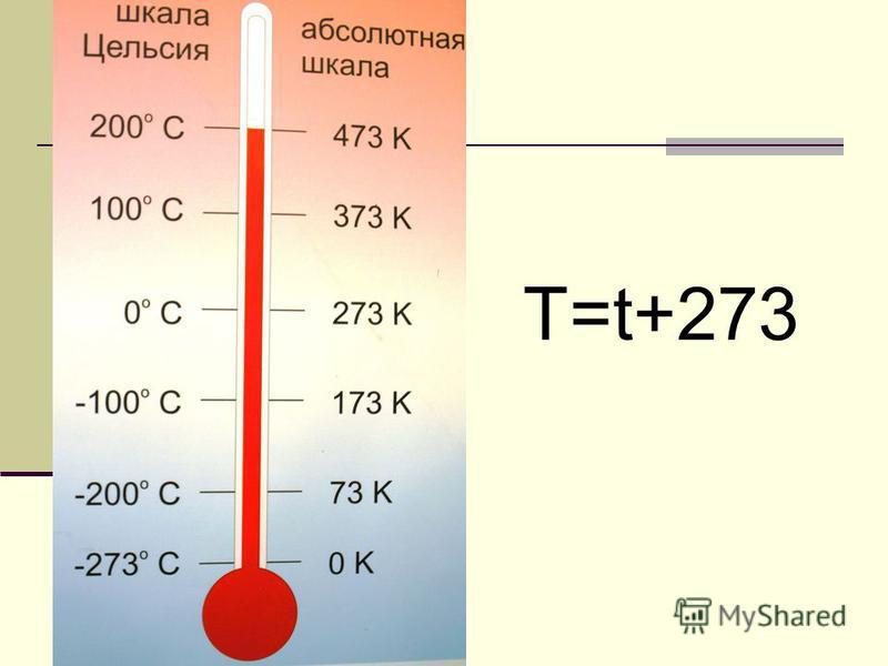 T=t+273