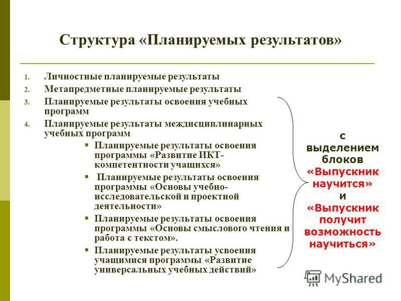 Структура «Планируемых результатов» 1. Личностные планируемые результаты 2. Метапредметные планируемые результаты 3. Планируемые результаты освоения учебных программ 4. Планируемые результаты междисциплинарных учебных программ Планируемые результаты
