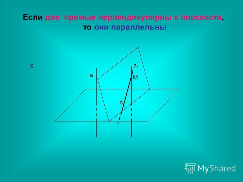 Если две прямые перпендикулярны к плоскости, то они параллельны a a1a1 x M b