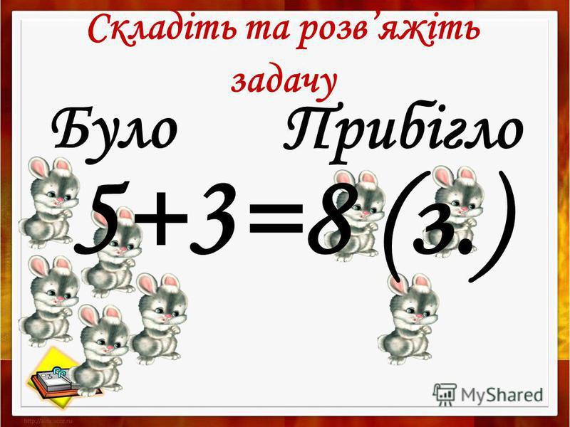 Складіть та розвяжіть задачу Було Прибігло 5+3=8 (з.)