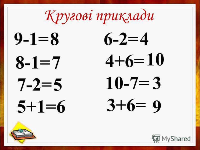 Кругові приклади 9-1=8 8-1=7 7-2= 5 5+1=6 6-2=4 4+6= 10 10-7=3 3+6= 9