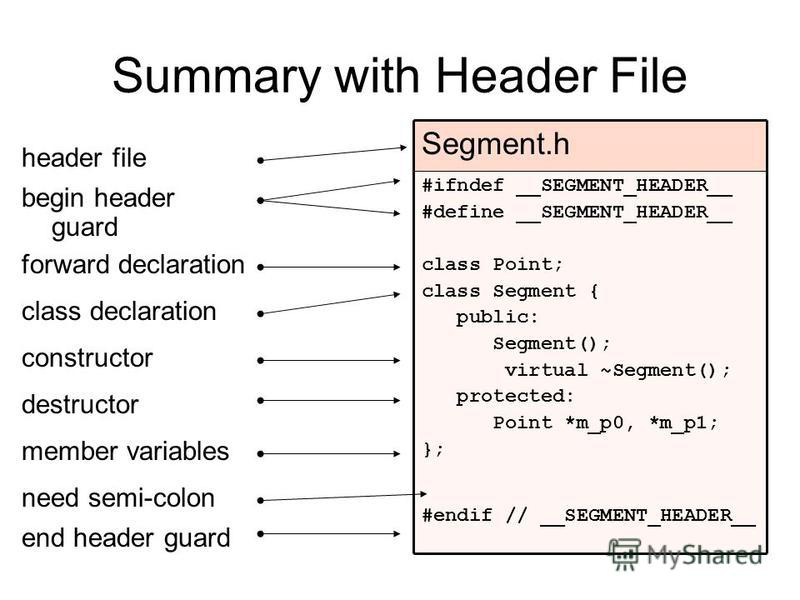 Summary with Header File begin header guard #ifndef __SEGMENT_HEADER__ #define __SEGMENT_HEADER__ class Point; class Segment { public: Segment(); virtual ~Segment(); protected: Point *m_p0, *m_p1; }; #endif // __SEGMENT_HEADER__ Segment.h header file