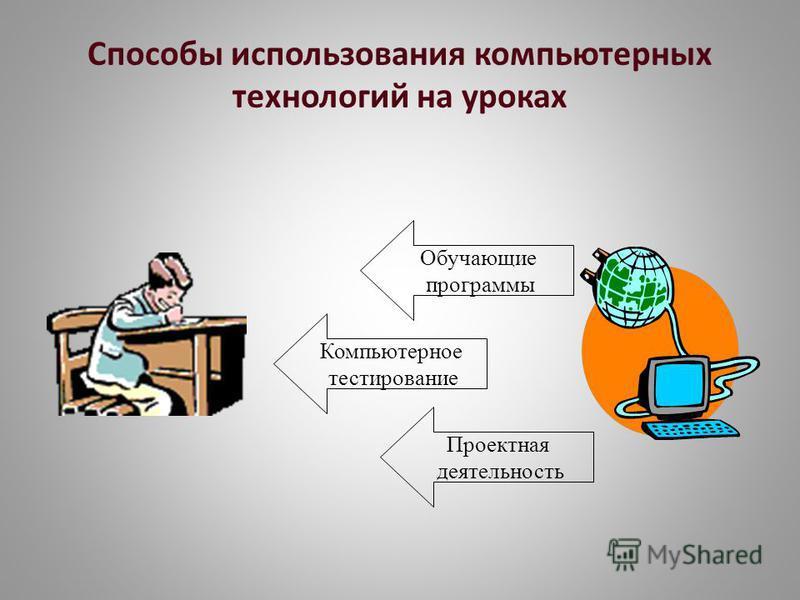 Способы использования компьютерных технологий на уроках Обучающие программы Компьютерное тестирование Проектная деятельность
