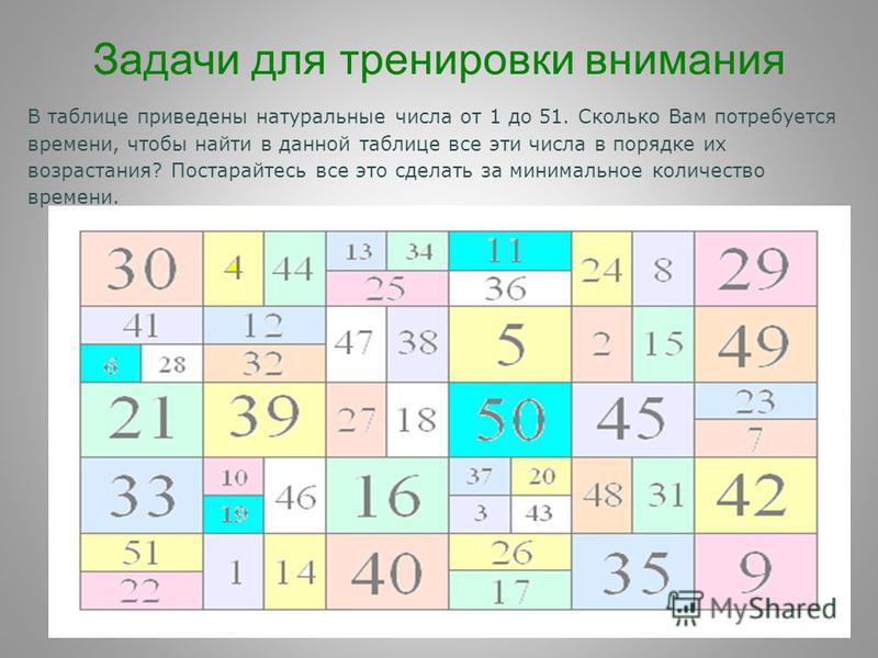 Задачи для тренировки внимания В таблице приведены натуральные числа от 1 до 51. Сколько Вам потребуется времени, чтобы найти в данной таблице все эти числа в порядке их возрастания? Постарайтесь все это сделать за минимальное количество времени.