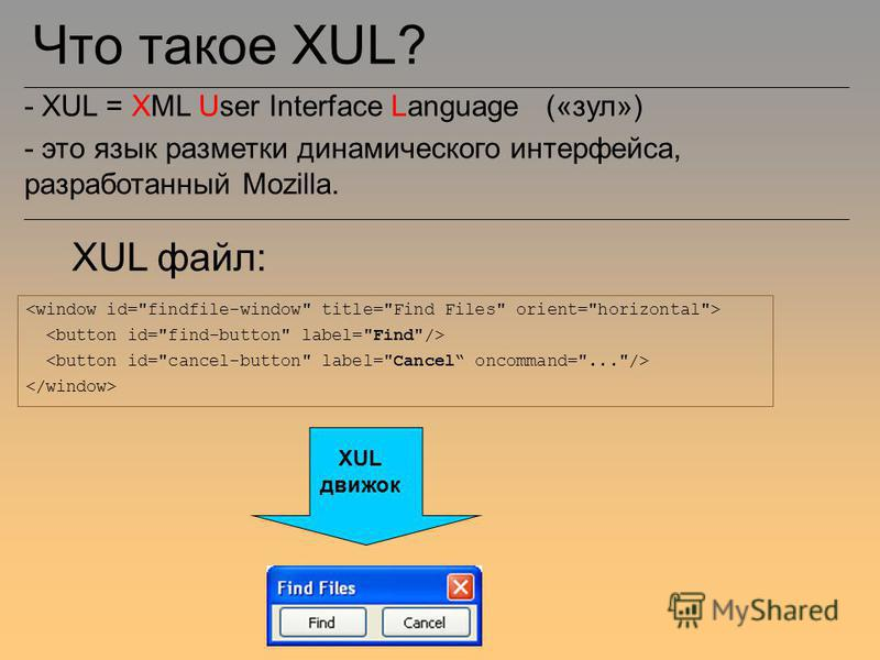 Что такое XUL? - XUL = XML User Interface Language («зал») - это язык разметки динамического интерфейса, разработанный Mozilla. XUL движок XUL файл: