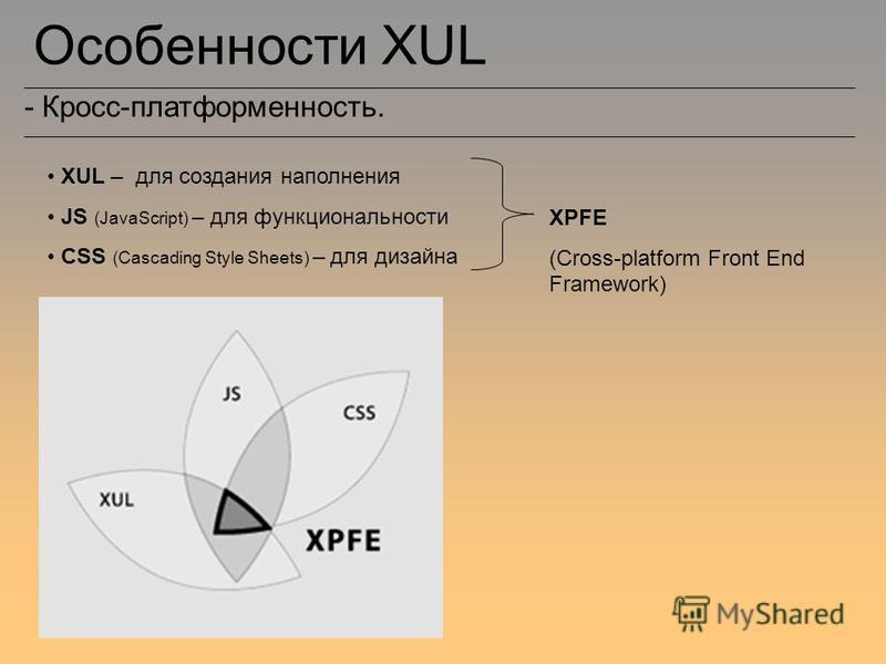 Особенности XUL - Кросс-платформенность. XUL – для создания наполнения JS (JavaScript) – для функциональности CSS (Cascading Style Sheets) – для дизайна XPFE (Cross-platform Front End Framework)