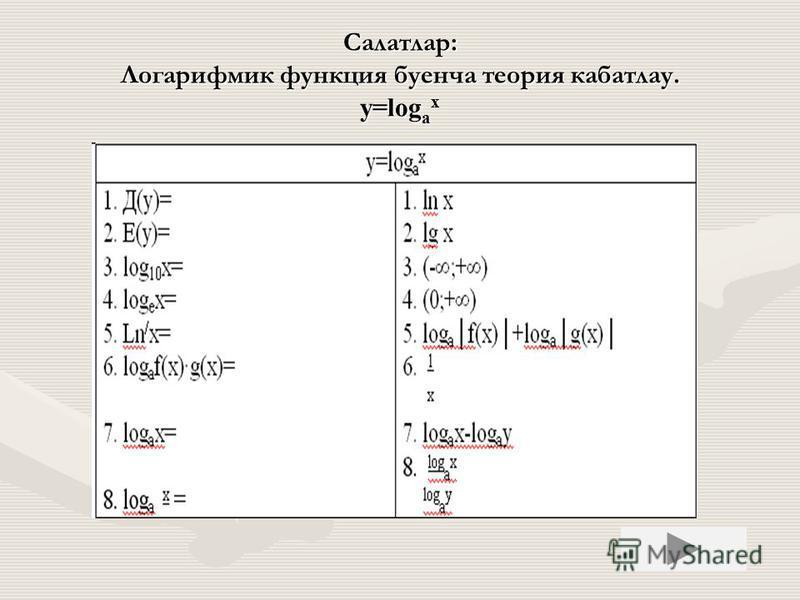 Салатлар: Логарифмик функция буенча теория кабатлау. y=log a x