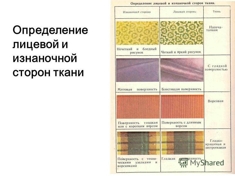 Определение лицевой и изнаночной сторон ткани