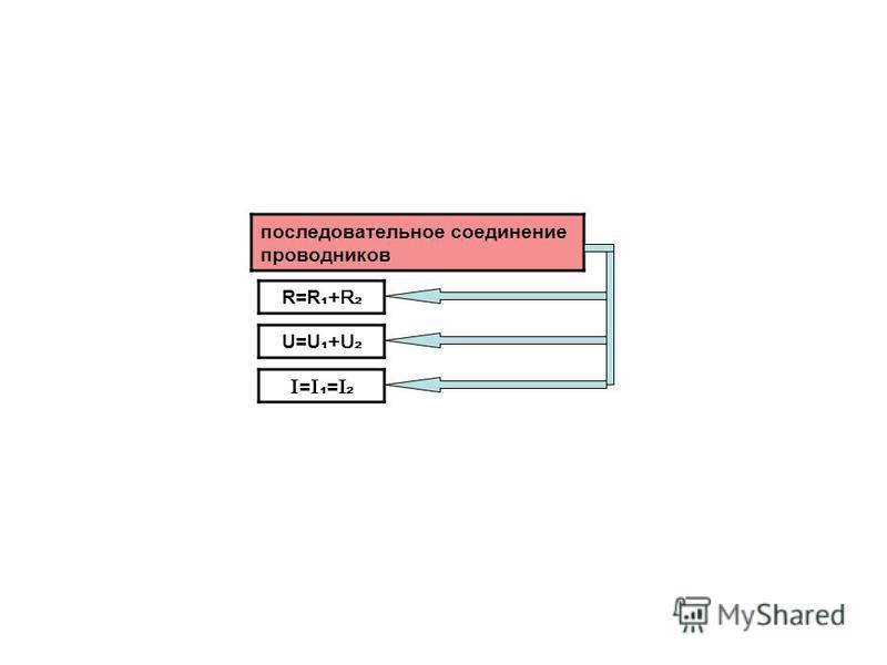 последовательное соединение проводников R=R +R U=U +U I = I = I