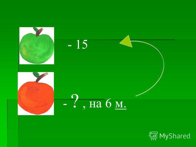 Прочитай задачу. Росла в саду яблонька. Выросли на ней красние и зеление яблочки. Красных яблочек было 15, а зеленых на 6 меньше, чем красных. Сколько зеленых яблочек выросло на яблоне?