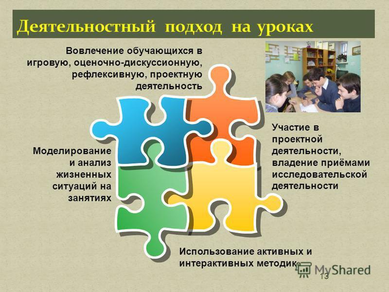 13 Участие в проектной деятельности, владение приёмами исследовательской деятельности Вовлечение обучающихся в игровую, оценочно-дискуссионную, рефлексивную, проектную деятельность Моделирование и анализ жизненных ситуаций на занятиях Использование а