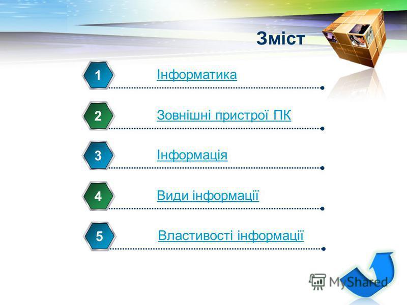 LOGO Зміст Інформатика 1 Зовнішні пристрої ПК 2 Інформація 3 Види інформації 4 Властивості інформації 5