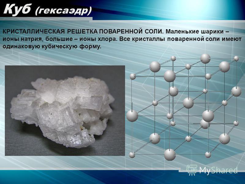 Куб (гексаэдр) КРИСТАЛЛИЧЕСКАЯ РЕШЕТКА ПОВАРЕННОЙ СОЛИ. Маленькие шарики – ионы натрия, большие – ионы хлора. Все кристаллы поваренной соли имеют одинаковую кубическую форму.