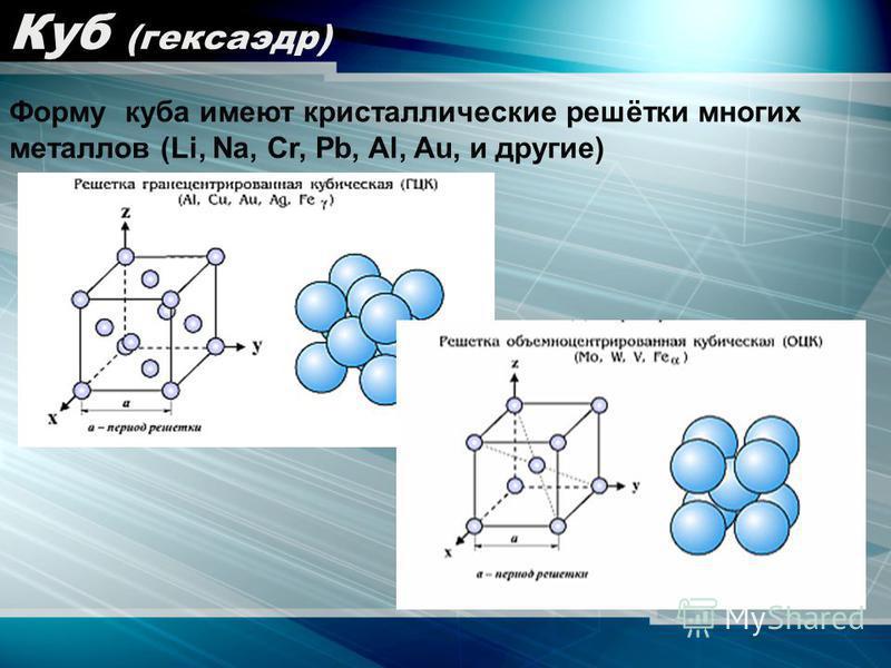 Куб (гексаэдр) Форму куба имеют кристаллические решётки многих металлов (Li, Na, Cr, Pb, Al, Au, и другие)