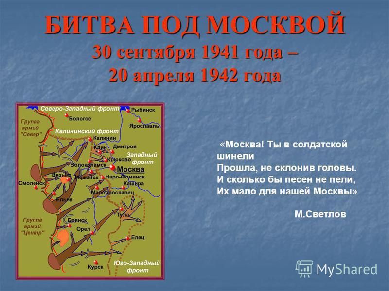 БИТВА ПОД МОСКВОЙ 30 сентября 1941 года – 20 апреля 1942 года « Москва! Ты в солдатской шинели Прошла, не склонив головы. И сколько бы песен не пели, Их мало для нашей Москвы» М.Светлов