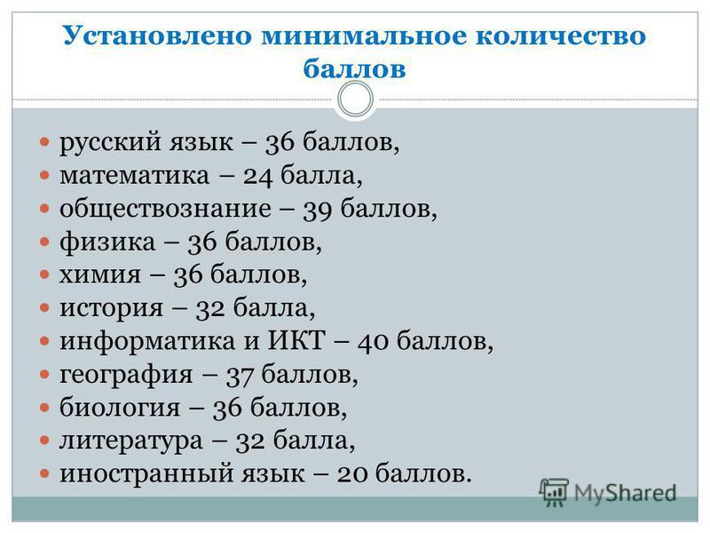 Установлено минимальное количество баллов русский язык – 36 баллов, математика – 24 балла, обществознание – 39 баллов, физика – 36 баллов, химия – 36 баллов, история – 32 балла, информатика и ИКТ – 40 баллов, география – 37 баллов, биология – 36 балл